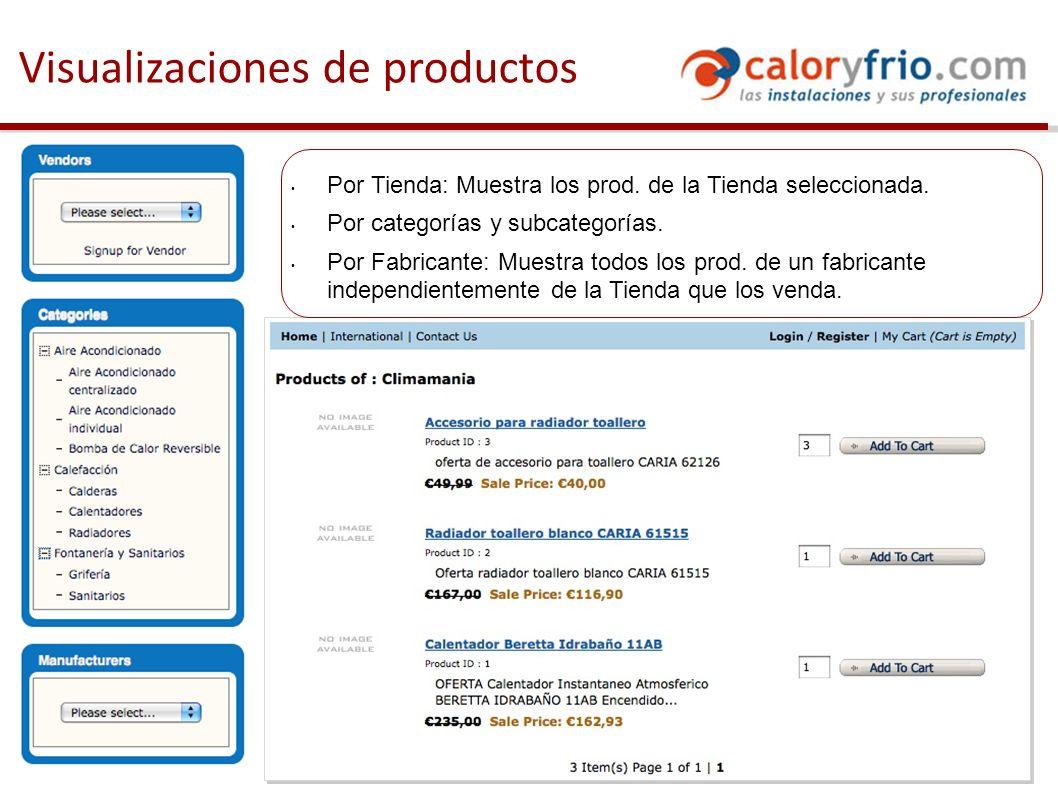 Visualizaciones de productos Por Tienda: Muestra los prod.