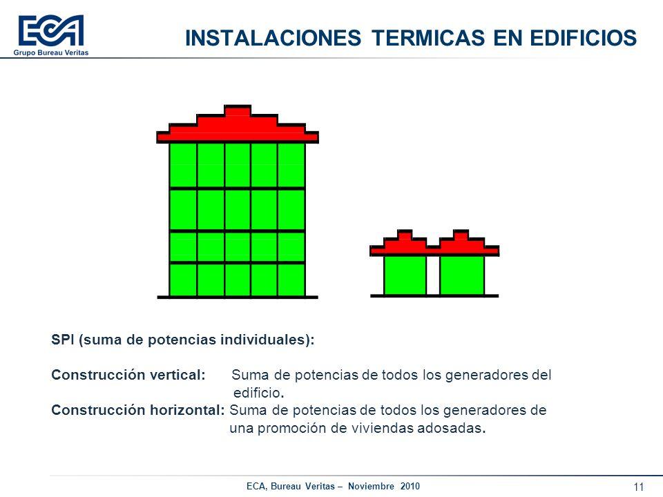 11 ECA, Bureau Veritas – Noviembre 2010 INSTALACIONES TERMICAS EN EDIFICIOS SPI (suma de potencias individuales): Construcción vertical: Suma de poten