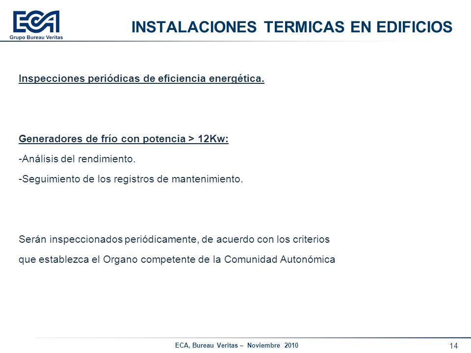14 ECA, Bureau Veritas – Noviembre 2010 INSTALACIONES TERMICAS EN EDIFICIOS Inspecciones periódicas de eficiencia energética. Generadores de frío con