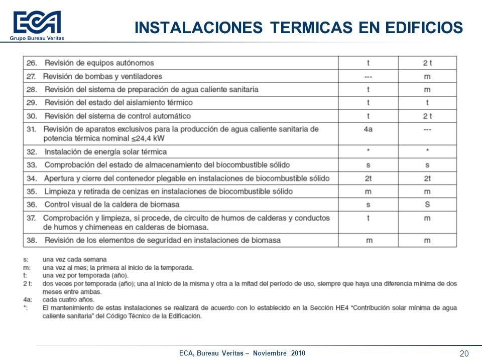 20 ECA, Bureau Veritas – Noviembre 2010 INSTALACIONES TERMICAS EN EDIFICIOS