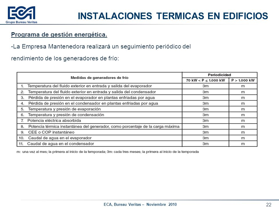 22 ECA, Bureau Veritas – Noviembre 2010 INSTALACIONES TERMICAS EN EDIFICIOS Programa de gestión energética. -La Empresa Mantenedora realizará un segui