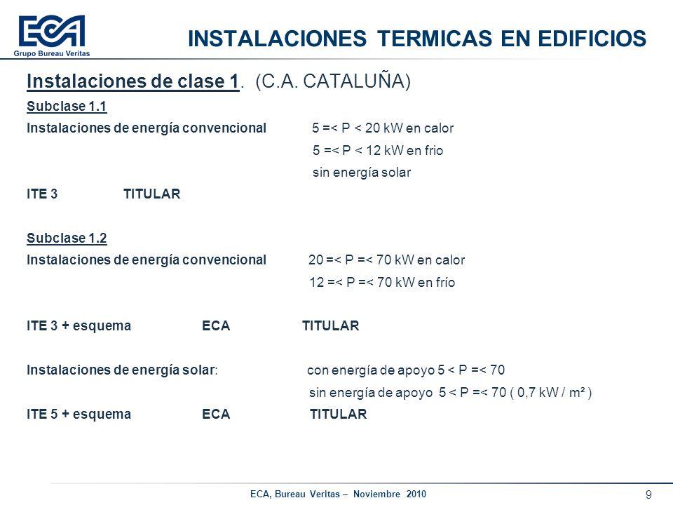 9 ECA, Bureau Veritas – Noviembre 2010 INSTALACIONES TERMICAS EN EDIFICIOS Instalaciones de clase 1. (C.A. CATALUÑA) Subclase 1.1 Instalaciones de ene