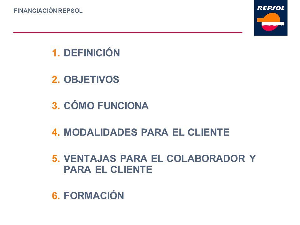 FINANCIACIÓN REPSOL 1.DEFINICIÓN 2.OBJETIVOS 3.CÓMO FUNCIONA 4.MODALIDADES PARA EL CLIENTE 5.VENTAJAS PARA EL COLABORADOR Y PARA EL CLIENTE 6.FORMACIÓ