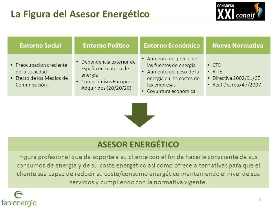 2 La Figura del Asesor Energético Entorno SocialEntorno PolíticoEntorno EconómicoNueva Normativa Preocupación creciente de la sociedad Efecto de los M
