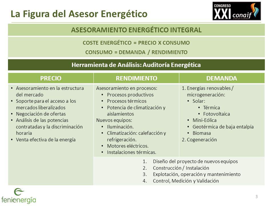3 La Figura del Asesor Energético ASESORAMIENTO ENERGÉTICO INTEGRAL COSTE ENERGÉTICO = PRECIO X CONSUMO CONSUMO = DEMANDA / RENDIMIENTO PRECIORENDIMIE