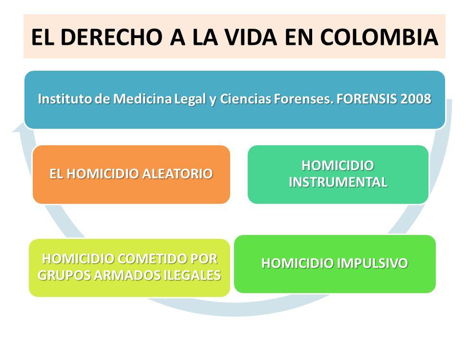 EL DERECHO A LA VIDA EN COLOMBIA Instituto de Medicina Legal y Ciencias Forenses. FORENSIS 2008 HOMICIDIO INSTRUMENTAL HOMICIDIO IMPULSIVO HOMICIDIO C