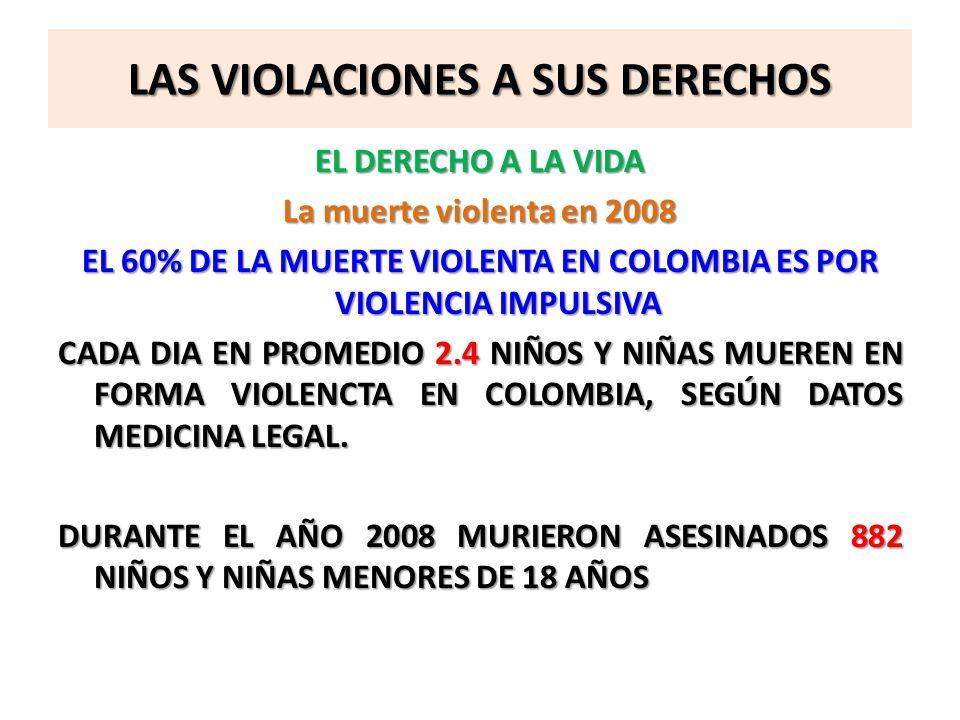 LAS VIOLACIONES A SUS DERECHOS EL DERECHO A LA VIDA La muerte violenta en 2008 EL 60% DE LA MUERTE VIOLENTA EN COLOMBIA ES POR VIOLENCIA IMPULSIVA CAD