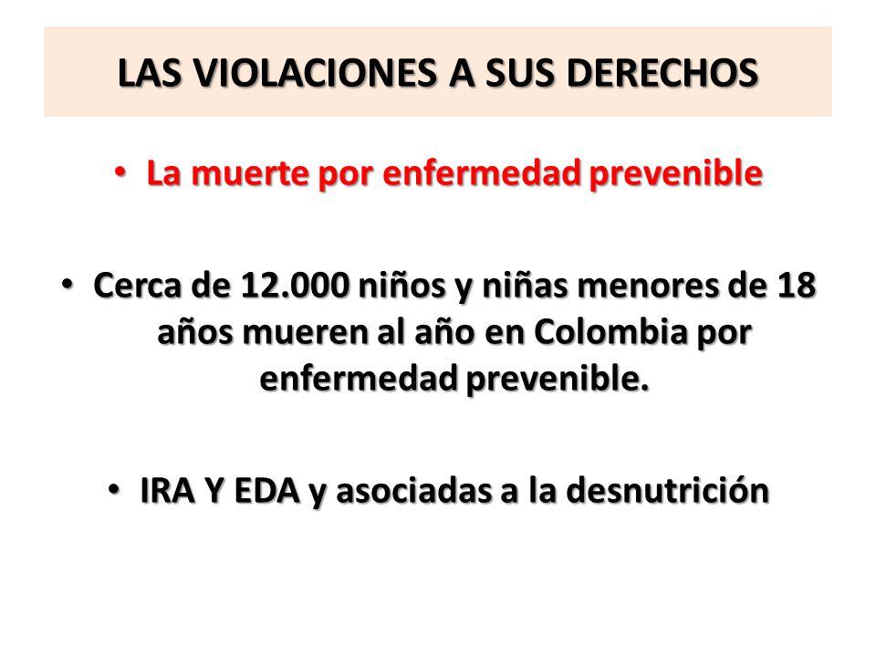 LAS VIOLACIONES A SUS DERECHOS La muerte por enfermedad prevenible La muerte por enfermedad prevenible Cerca de 12.000 niños y niñas menores de 18 año