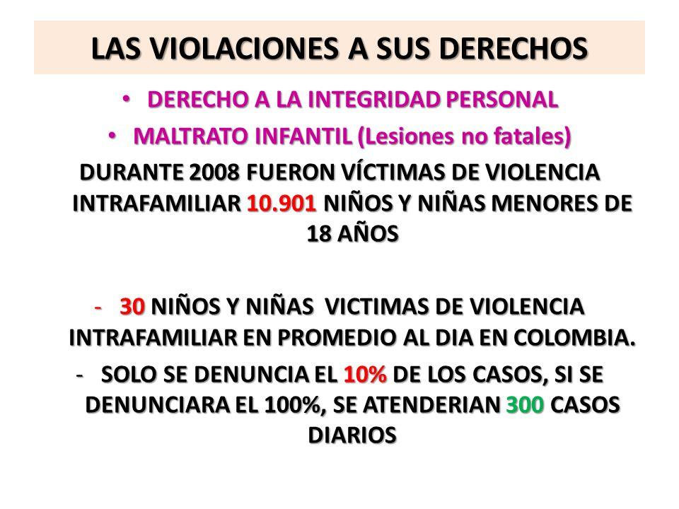LAS VIOLACIONES A SUS DERECHOS DERECHO A LA INTEGRIDAD PERSONAL DERECHO A LA INTEGRIDAD PERSONAL MALTRATO INFANTIL (Lesiones no fatales) MALTRATO INFA