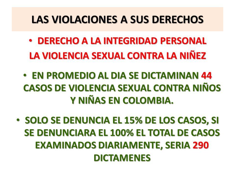 LAS VIOLACIONES A SUS DERECHOS DERECHO A LA INTEGRIDAD PERSONAL DERECHO A LA INTEGRIDAD PERSONAL LA VIOLENCIA SEXUAL CONTRA LA NIÑEZ EN PROMEDIO AL DI