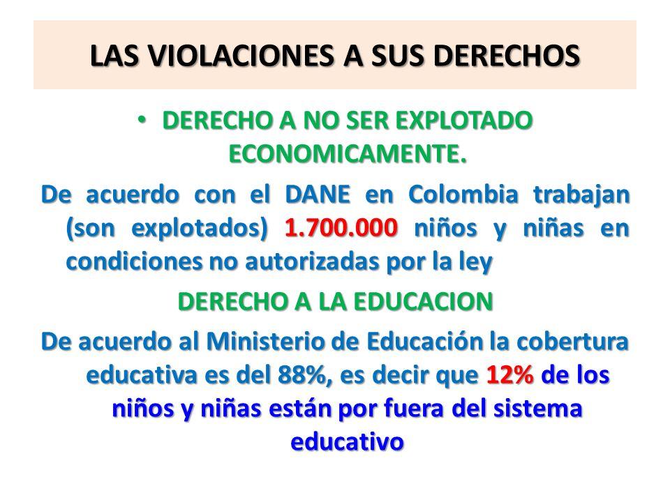 LAS VIOLACIONES A SUS DERECHOS DERECHO A NO SER EXPLOTADO ECONOMICAMENTE. DERECHO A NO SER EXPLOTADO ECONOMICAMENTE. De acuerdo con el DANE en Colombi