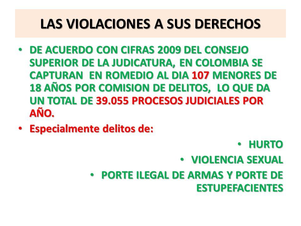 LAS VIOLACIONES A SUS DERECHOS DE ACUERDO CON CIFRAS 2009 DEL CONSEJO SUPERIOR DE LA JUDICATURA, EN COLOMBIA SE CAPTURAN EN ROMEDIO AL DIA 107 MENORES