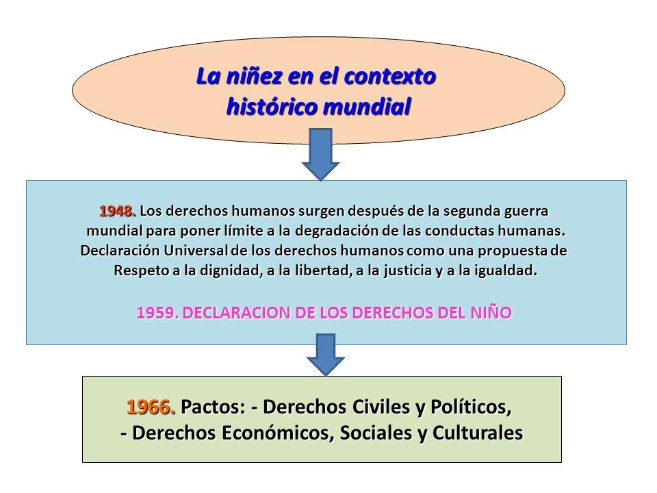 1948. Los derechos humanos surgen después de la segunda guerra mundial para poner límite a la degradación de las conductas humanas. Declaración Univer