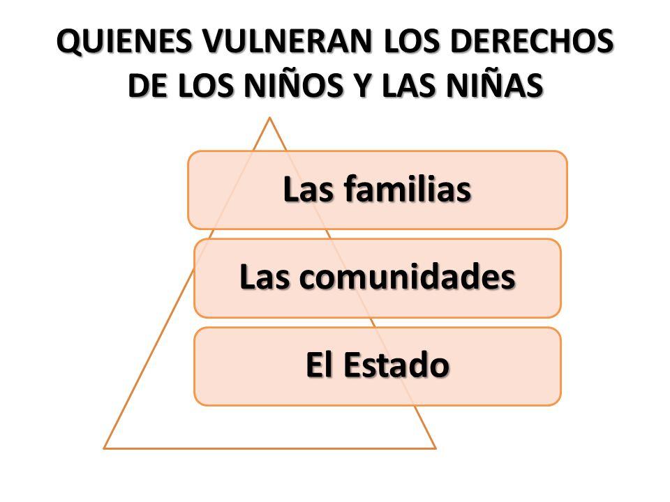 QUIENES VULNERAN LOS DERECHOS DE LOS NIÑOS Y LAS NIÑAS Las familias Las comunidades El Estado