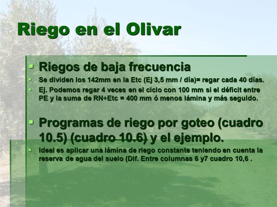 Riego en el Olivar Riegos de baja frecuencia Riegos de baja frecuencia Se dividen los 142mm en la Etc (Ej 3,5 mm / día)= regar cada 40 días. Se divide