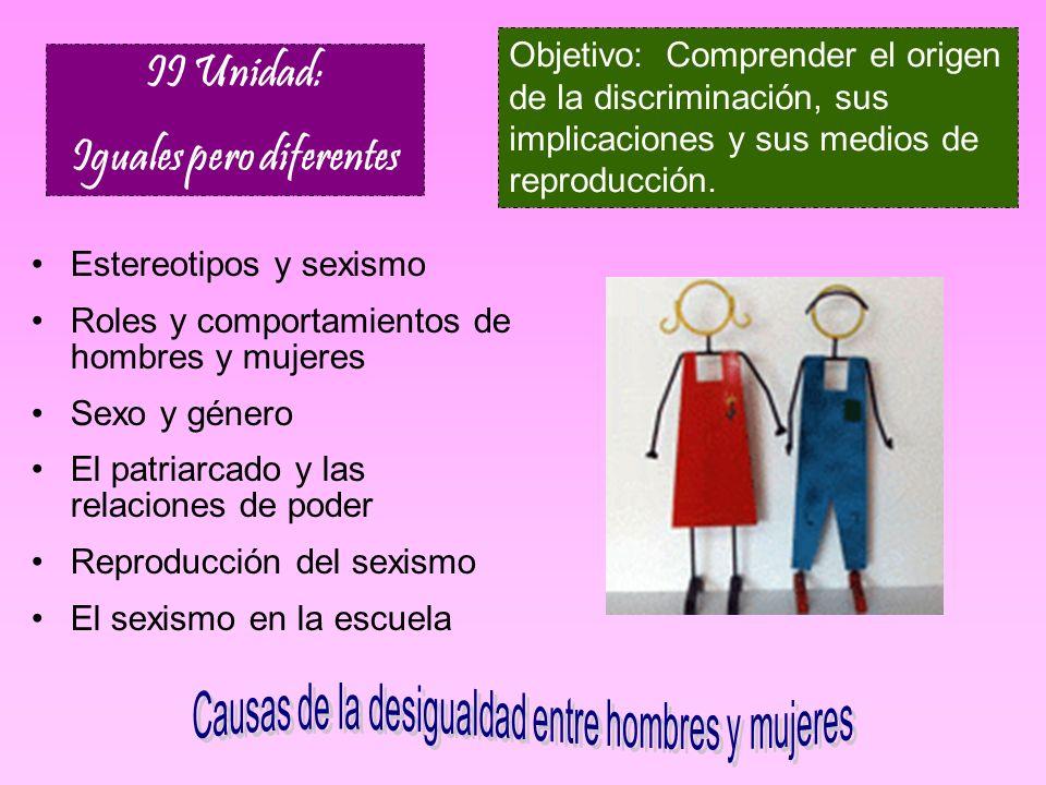 Objetivo: Comprender el origen de la discriminación, sus implicaciones y sus medios de reproducción. Estereotipos y sexismo Roles y comportamientos de