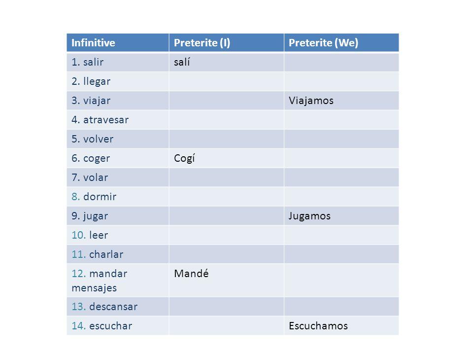 InfinitivePreterite (I)Preterite (We) 1. salirsalí 2.