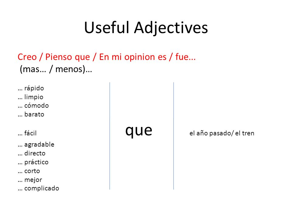 Useful Adjectives Creo / Pienso que / En mi opinion es / fue...