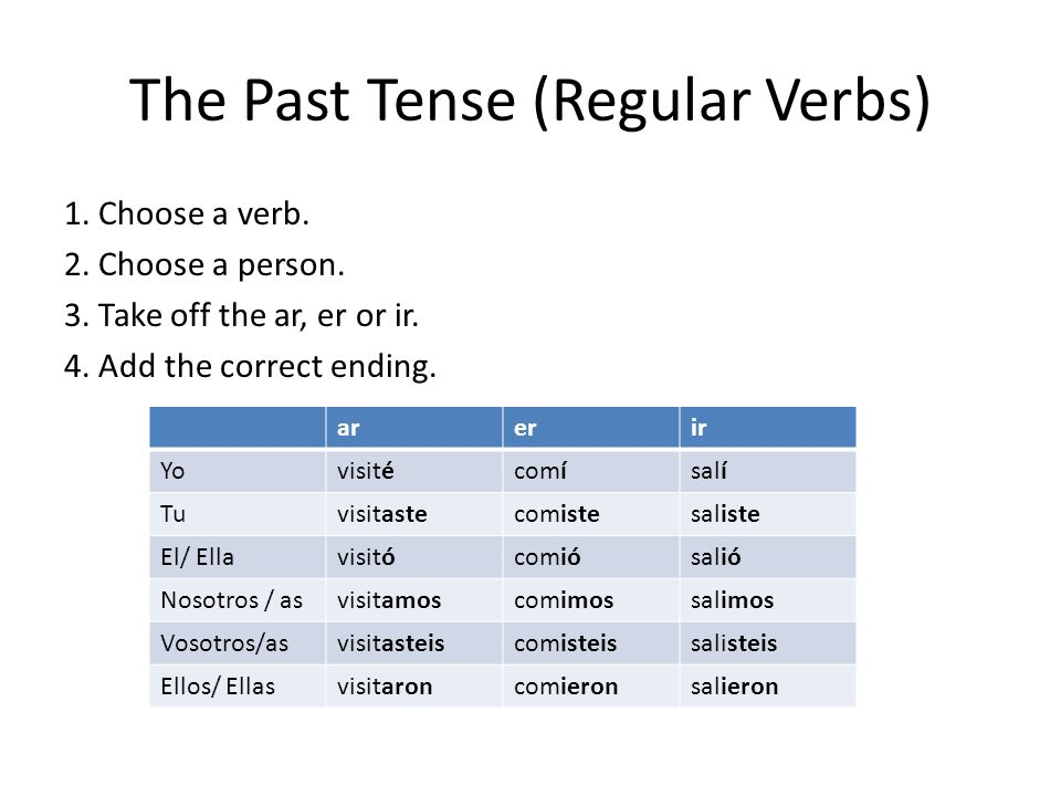 The Past Tense (Regular Verbs) 1. Choose a verb. 2. Choose a person. 3. Take off the ar, er or ir. 4. Add the correct ending. arerir Yovisitécomísalí
