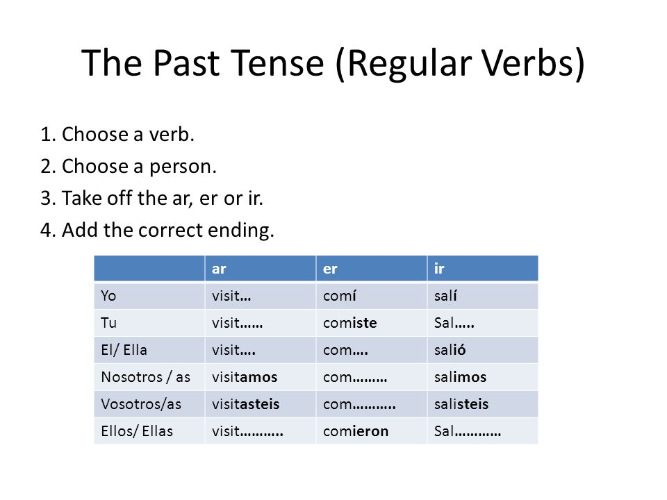The Past Tense (Regular Verbs) 1.Choose a verb. 2.
