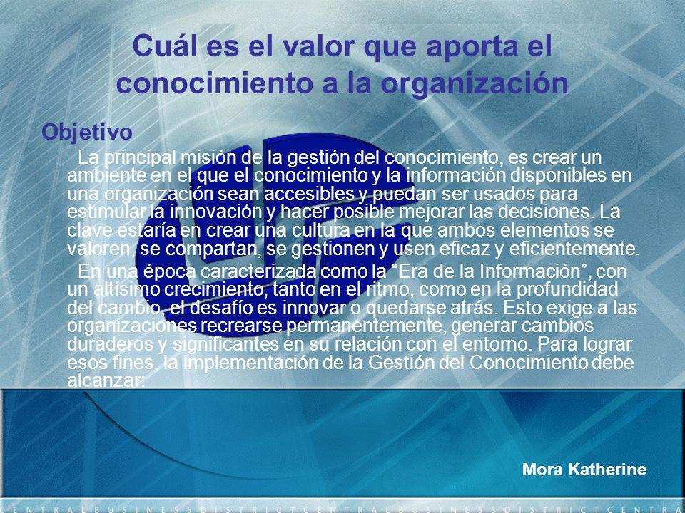 Proceso de Creación del Conocimiento Es un proceso de interacción entre conocimiento tácito y explícito que tiene naturaleza dinámica y contínua.
