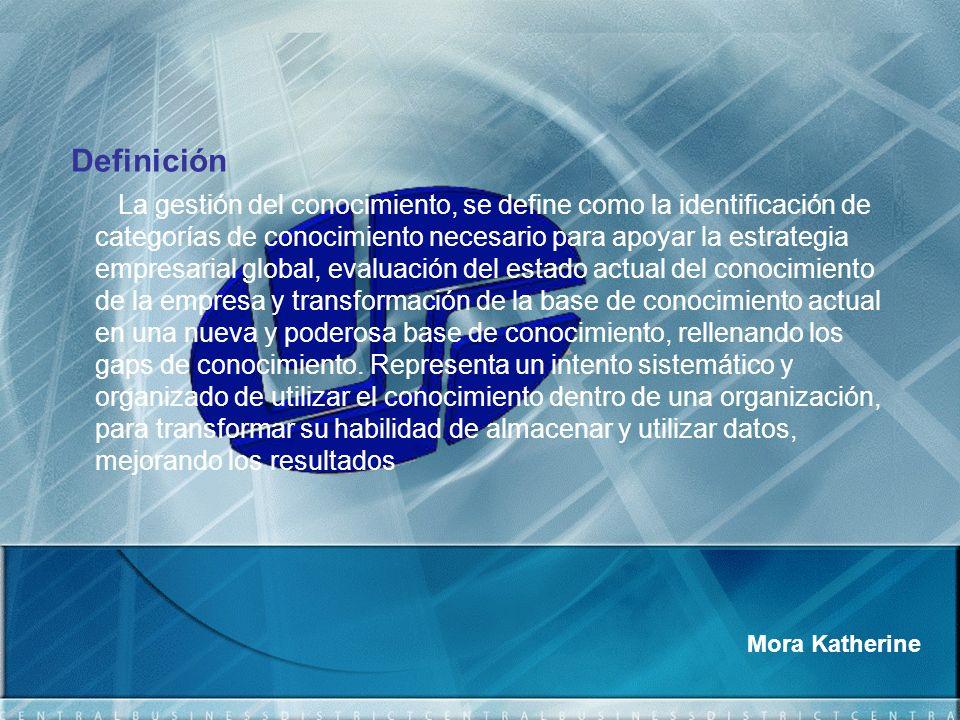 Modelo dinámico de gestión del conocimiento- la rotación del conocimiento Capote Raquel