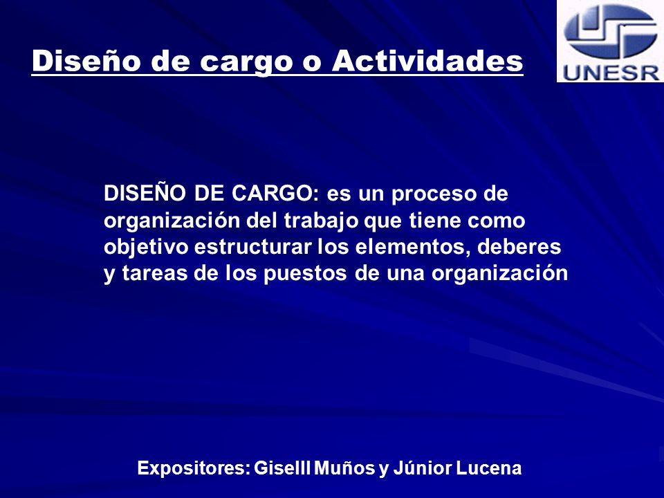 Diseñar un Cargo Significa 4 Condiciones Fundamentales: Conjunto de tareas o atribuciones que el ocupante deberá cumplir (contenido del cargo).