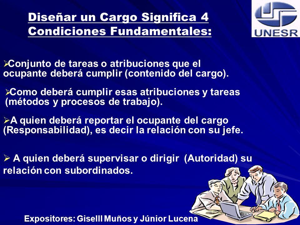 Evaluación de las Actividades CONCEPTO IMPORTANCIA Expositores: Diana Vásquez y Candí Luzarraga