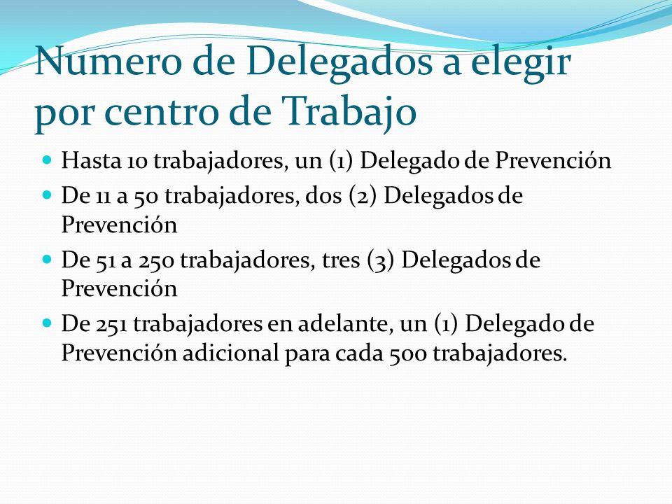 Numero de Delegados a elegir por centro de Trabajo Hasta 10 trabajadores, un (1) Delegado de Prevención De 11 a 50 trabajadores, dos (2) Delegados de