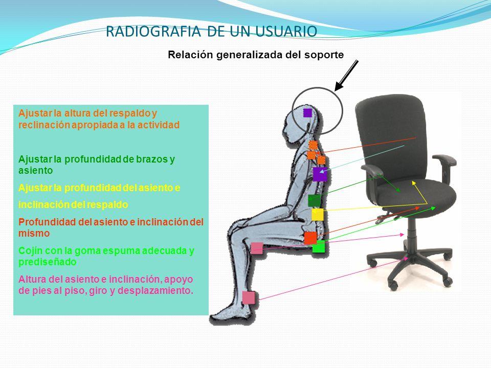 RADIOGRAFIA DE UN USUARIO Ajustar la altura del respaldo y reclinación apropiada a la actividad Inclinar el respaldo y altura adecuada Ajustar la prof