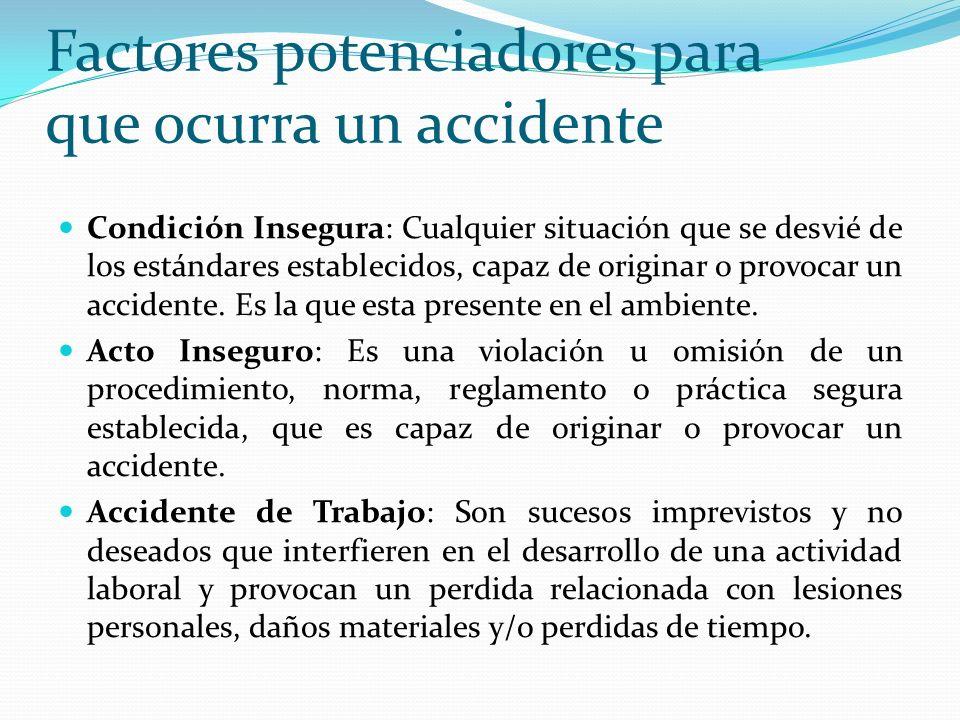 Factores potenciadores para que ocurra un accidente Condición Insegura: Cualquier situación que se desvié de los estándares establecidos, capaz de ori