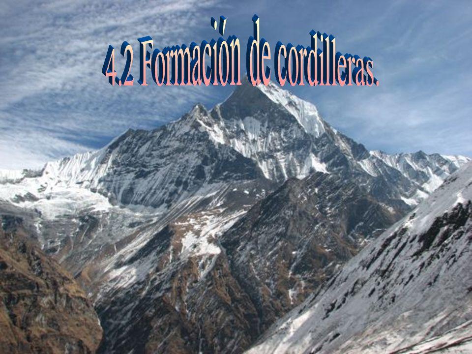 Tipos de cordilleras: Cordilleras bicontinentales o intercontinentales: tipo Himalaya.