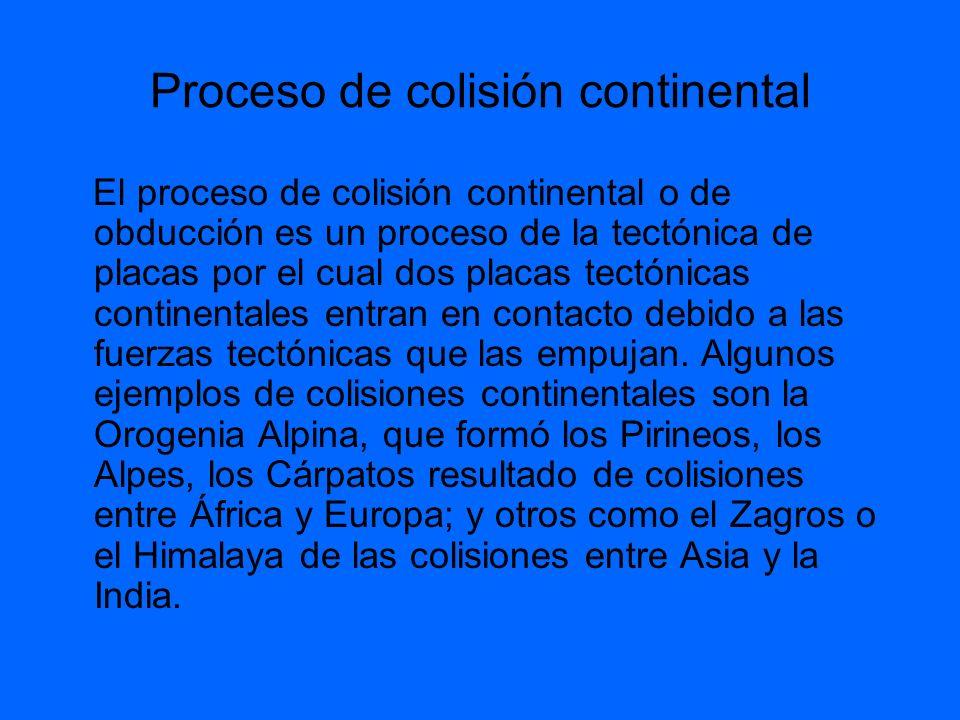 Proceso de colisión continental El proceso de colisión continental o de obducción es un proceso de la tectónica de placas por el cual dos placas tectó