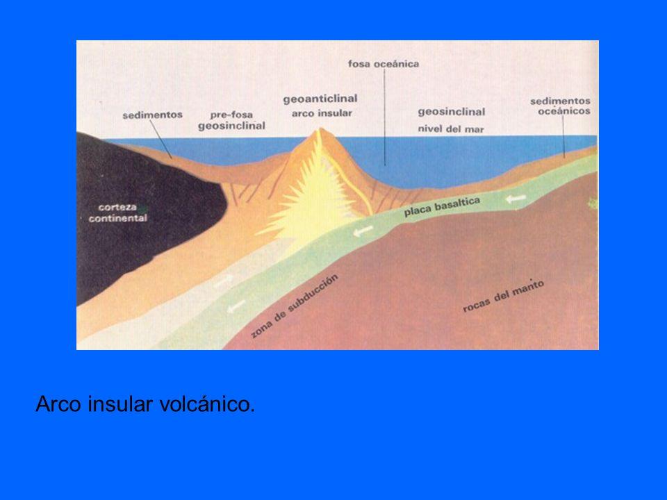 Arco insular volcánico.