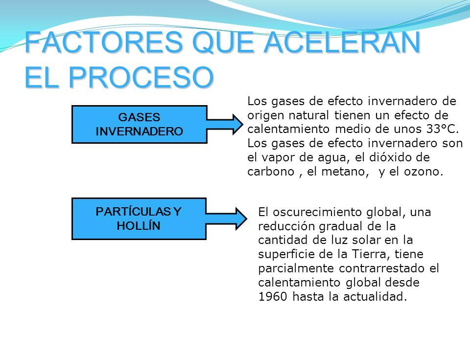 FACTORES QUE ACELERAN EL PROCESO GASES INVERNADERO Los gases de efecto invernadero de origen natural tienen un efecto de calentamiento medio de unos 3