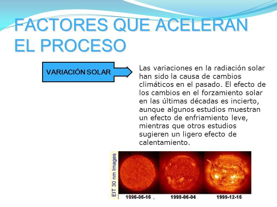 FACTORES QUE ACELERAN EL PROCESO VARIACIÓN SOLAR Las variaciones en la radiación solar han sido la causa de cambios climáticos en el pasado. El efecto
