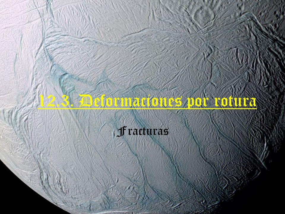 12.3. Deformaciones por rotura Fracturas