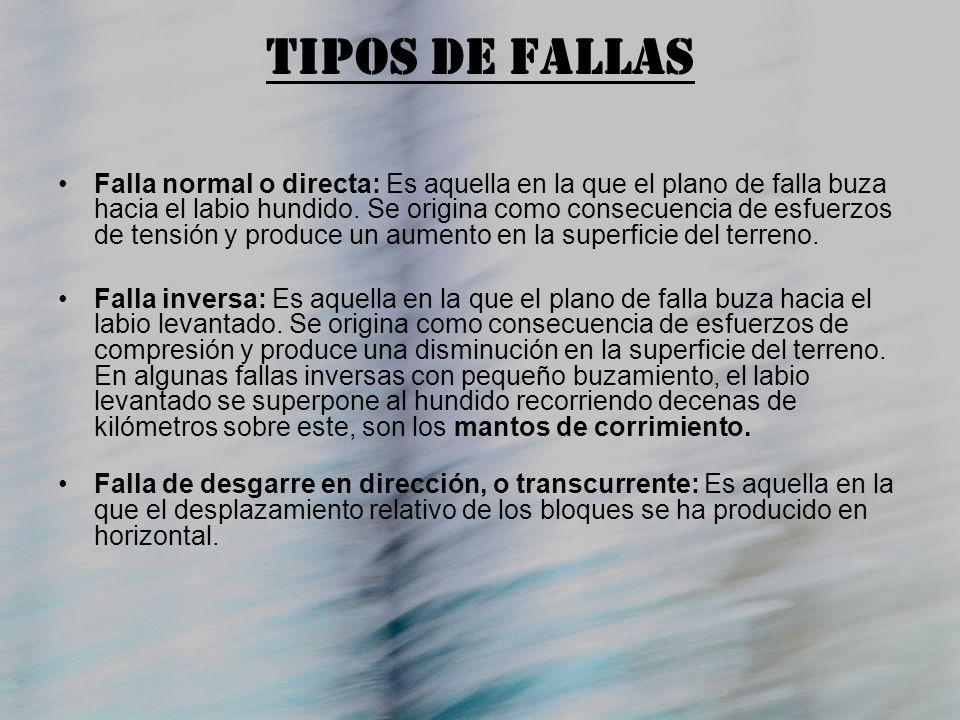 Tipos de fallas Falla normal o directa: Es aquella en la que el plano de falla buza hacia el labio hundido. Se origina como consecuencia de esfuerzos
