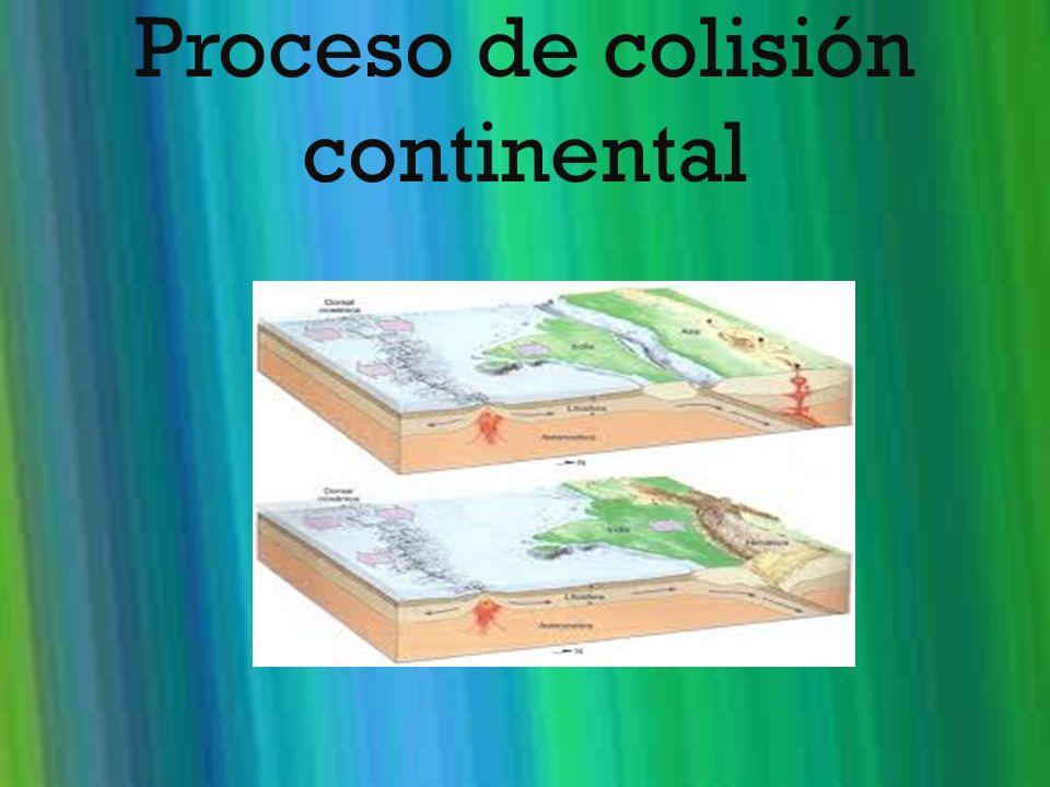 Proceso de formación de arcos insulares En una zona de subducción, el borde de una placa se desliza por debajo de la otra, oprimiéndola.