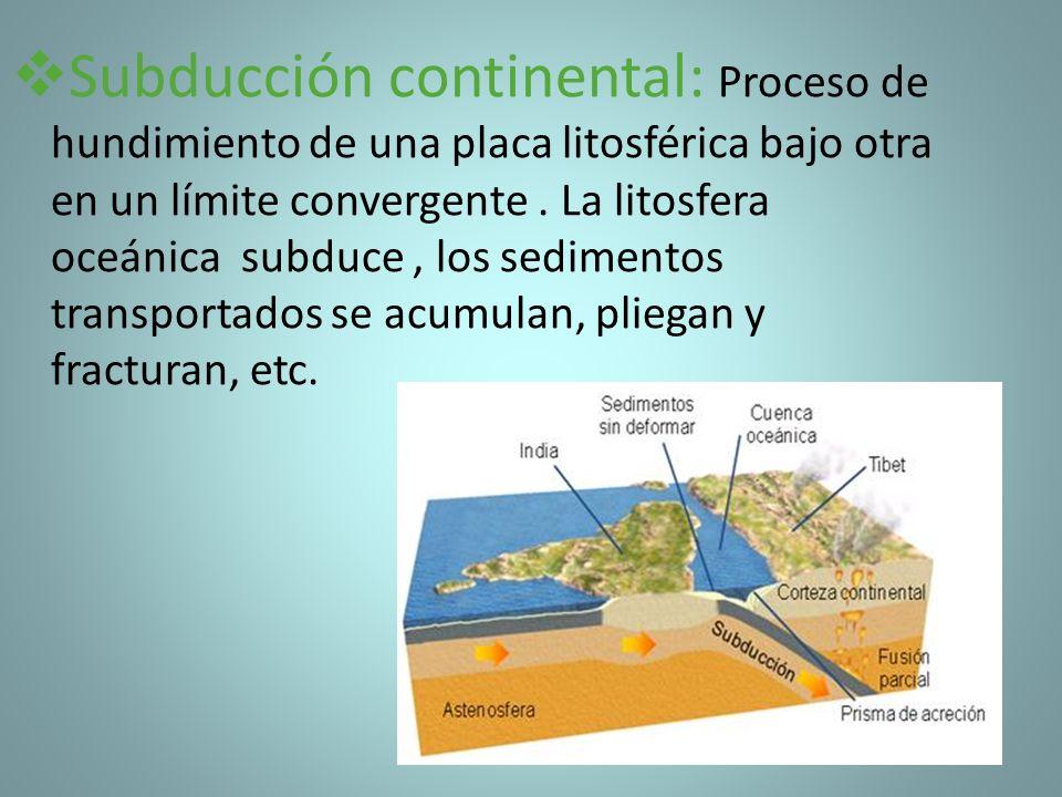 Cierre de la cuenca oceánica : Llega un momento en el que se consume todo el tramo de litosfera oceánica, y el continente abraza la zona de subducción.