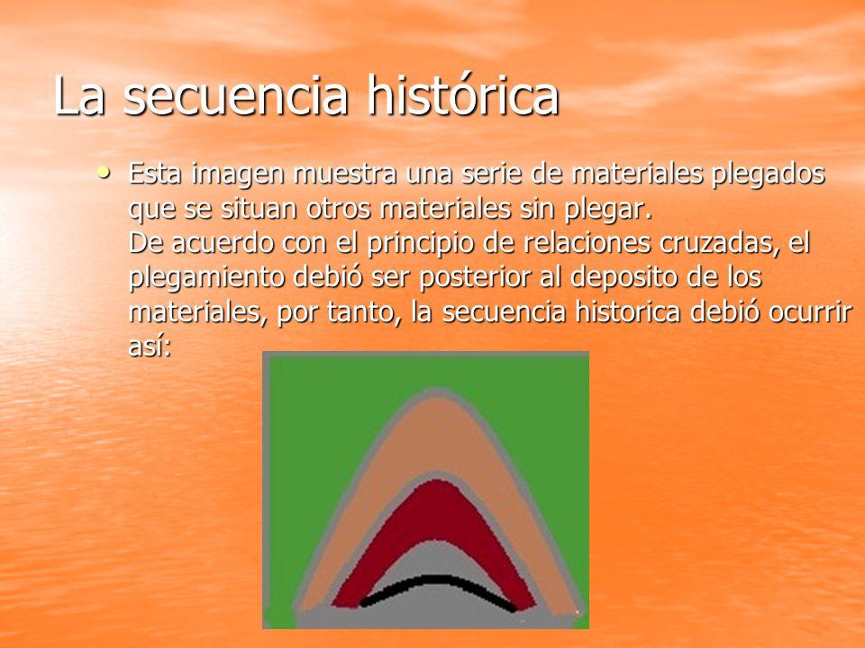 La secuencia histórica Esta imagen muestra una serie de materiales plegados que se situan otros materiales sin plegar. De acuerdo con el principio de