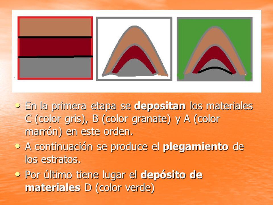 En la primera etapa se depositan los materiales C (color gris), B (color granate) y A (color marrón) en este orden. En la primera etapa se depositan l
