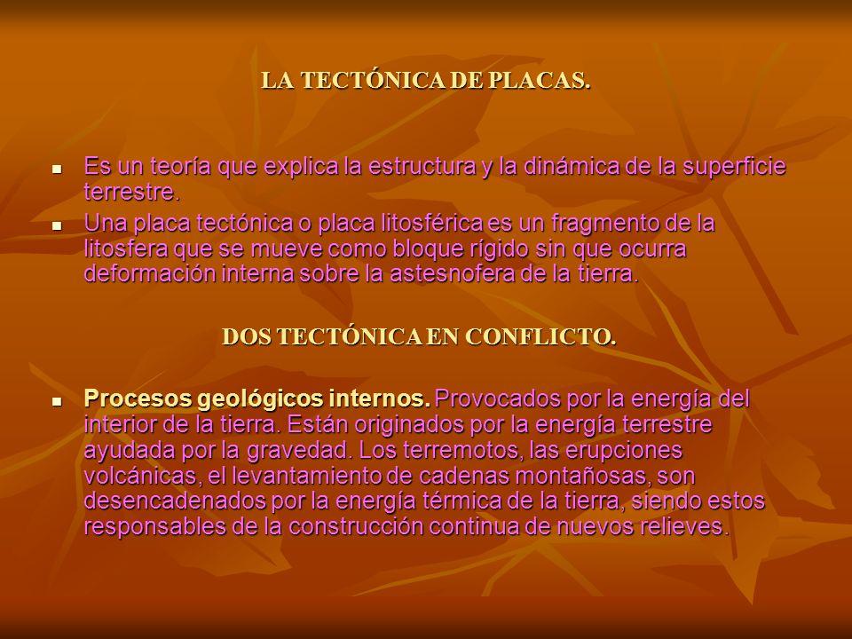 LA TECTÓNICA DE PLACAS. Es un teoría que explica la estructura y la dinámica de la superficie terrestre. Es un teoría que explica la estructura y la d