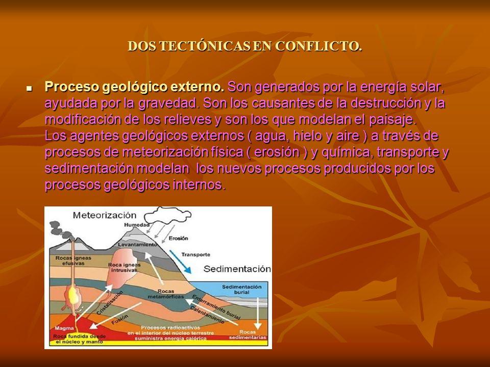 DOS TECTÓNICAS EN CONFLICTO. Proceso geológico externo. Son generados por la energía solar, ayudada por la gravedad. Son los causantes de la destrucci