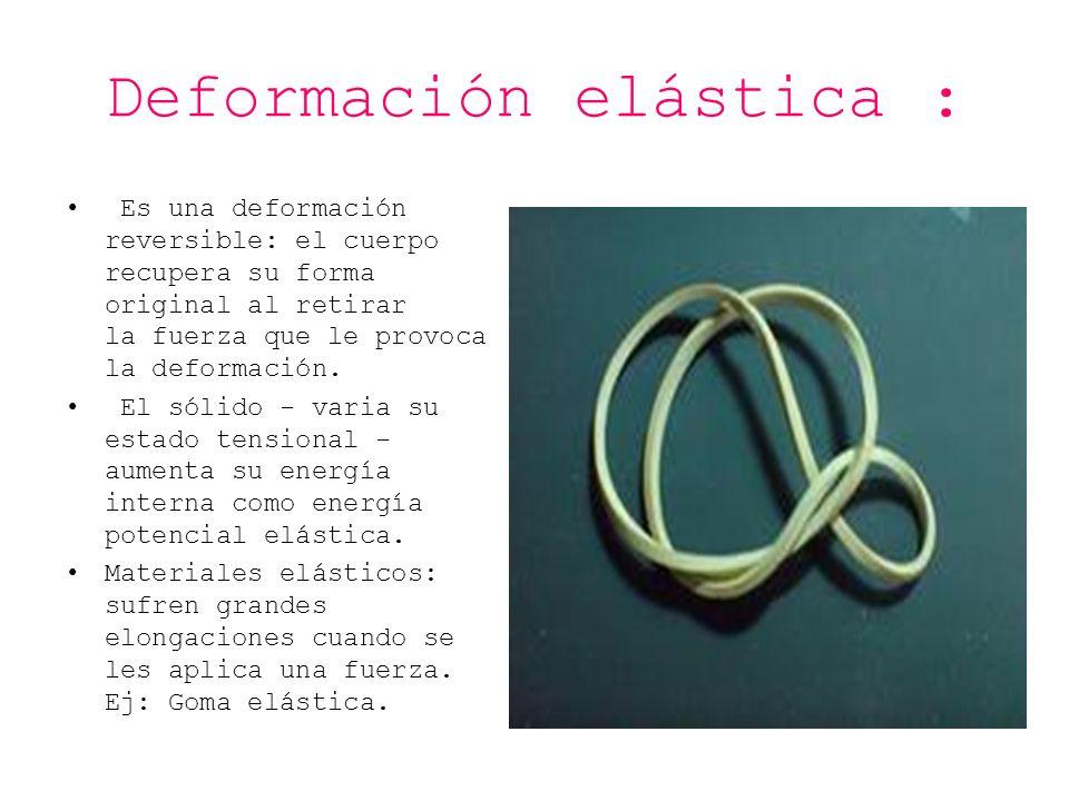 Deformación elástica : Es una deformación reversible: el cuerpo recupera su forma original al retirar la fuerza que le provoca la deformación. El sóli
