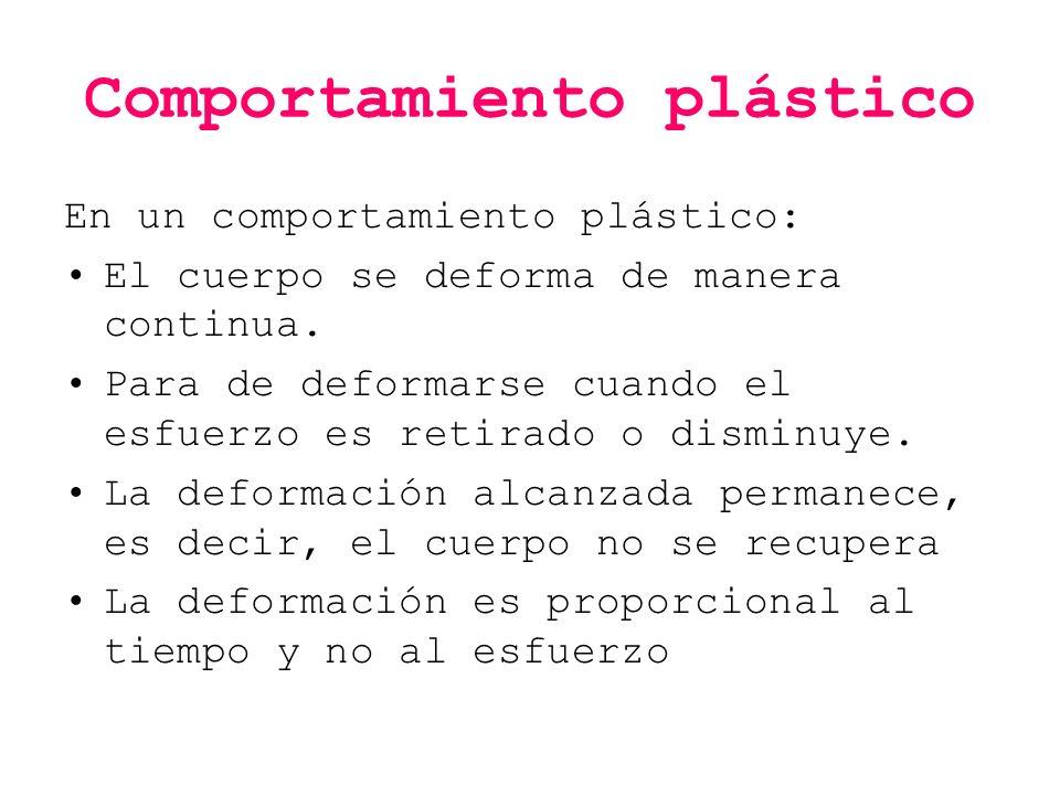 Comportamiento plástico En un comportamiento plástico: El cuerpo se deforma de manera continua. Para de deformarse cuando el esfuerzo es retirado o di