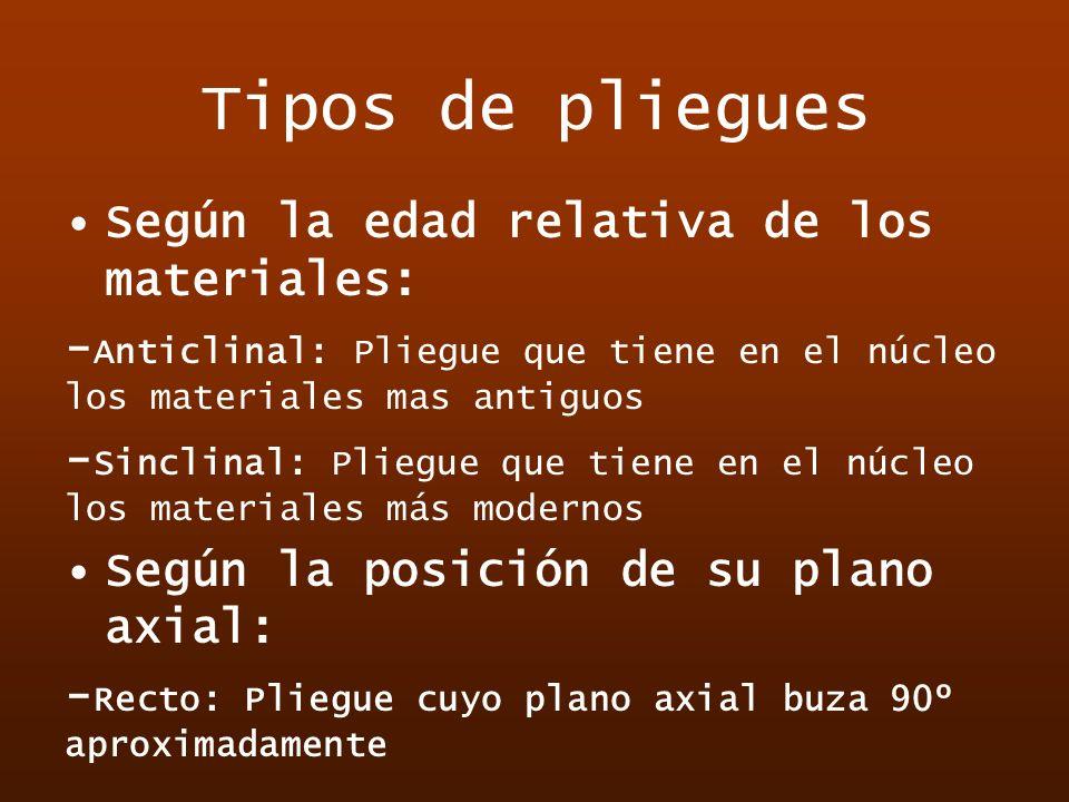 Tipos de pliegues Según la edad relativa de los materiales: - Anticlinal: Pliegue que tiene en el núcleo los materiales mas antiguos - Sinclinal: Plie