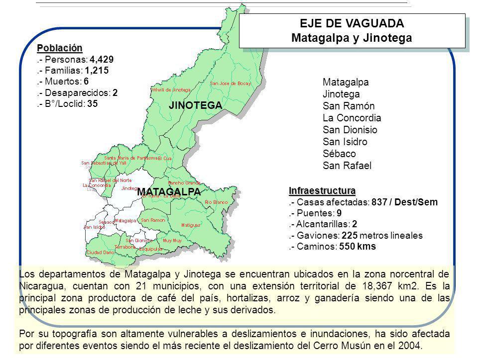 EJE DE VAGUADA Matagalpa y Jinotega Población Población.- Personas: 4,429.- Familias: 1,215.- Muertos: 6.- Desaparecidos: 2.- B°/Loclid: 35 Infraestru
