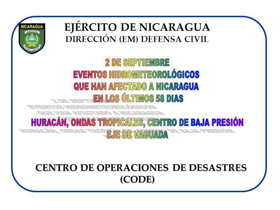EJÉRCITO DE NICARAGUA CENTRO DE OPERACIONES DE DESASTRES (CODE) CENTRO DE OPERACIONES DE DESASTRES (CODE) DIRECCIÓN (EM) DEFENSA CIVIL