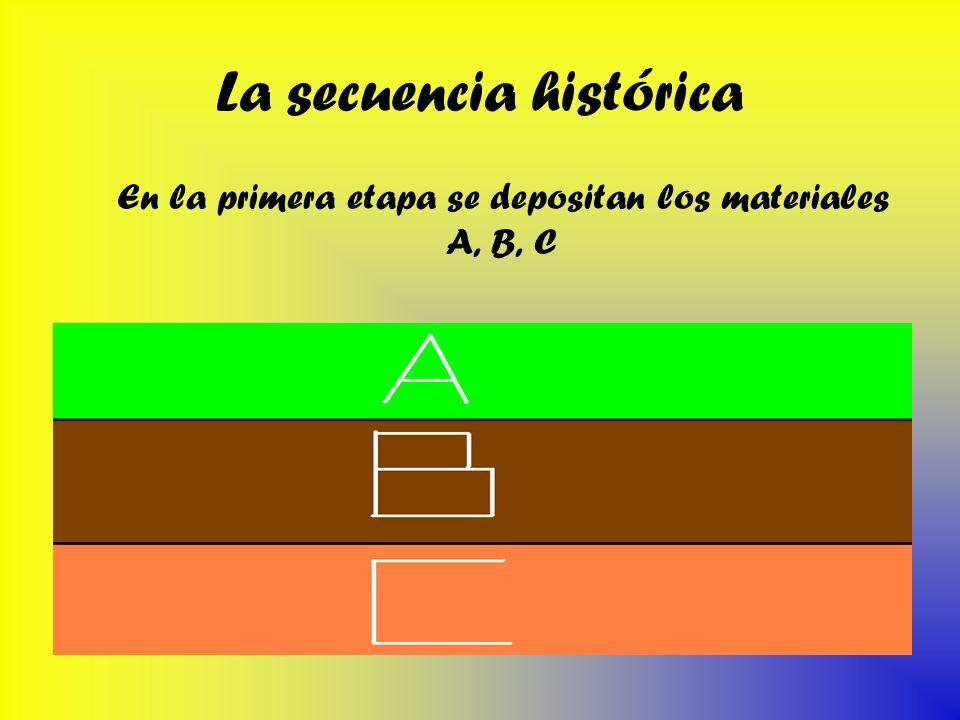 La secuencia histórica En la primera etapa se depositan los materiales A, B, C